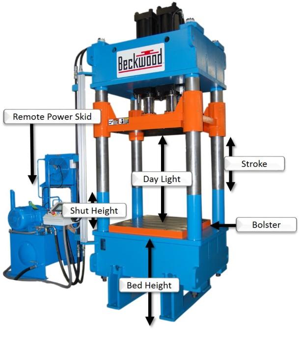 hydraulic presses machine