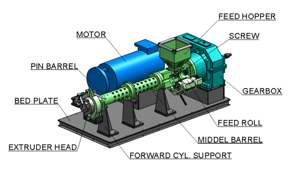 Screw Type Extruder