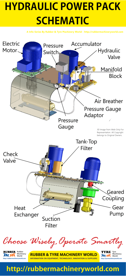 Hydraulic-Power-Pack-Schematic