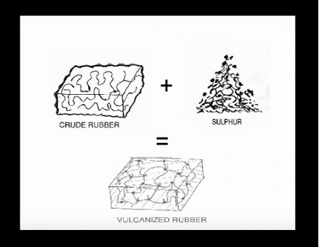 Vulcanization Video 1