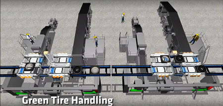 Green Tire Handling Storage from Beumer